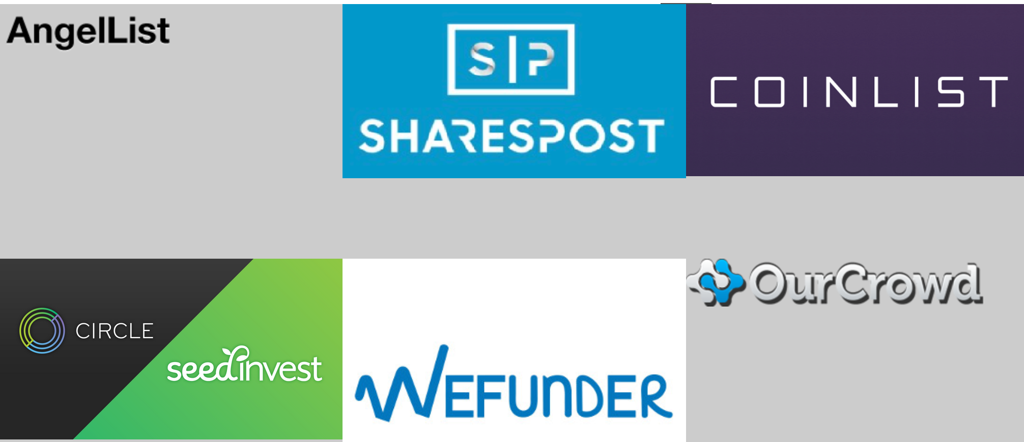All investing platforms we carry in our database